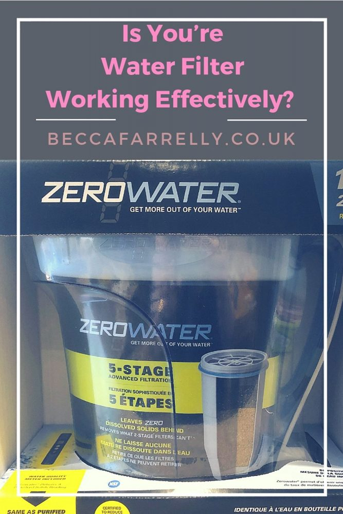 Cover image for ZeroWater Jug